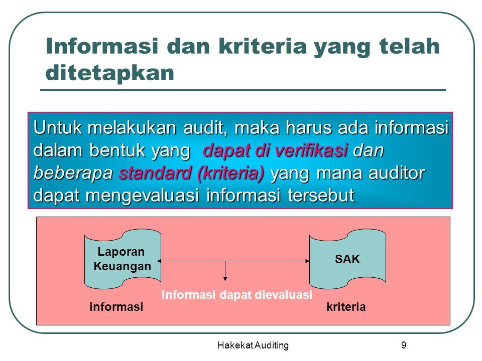 Hakekat Auditing 20 Compliance Audit (audit ketaatan) Audit ketataatan bertujuan untuk menentukan apakah klien (auditee) telah mengikuti prosedur, tata cara atau peraturan yang dibuat oleh otoritas yang lebih tinggi Contoh : audit untuk melihat apakah para pelaksana pembelian / penjualan telah mengikuti prosedur (SOP) yang telah ditetapkan oleh perusahaan Internal Auditor / Eksternal Auditor/Government auditor