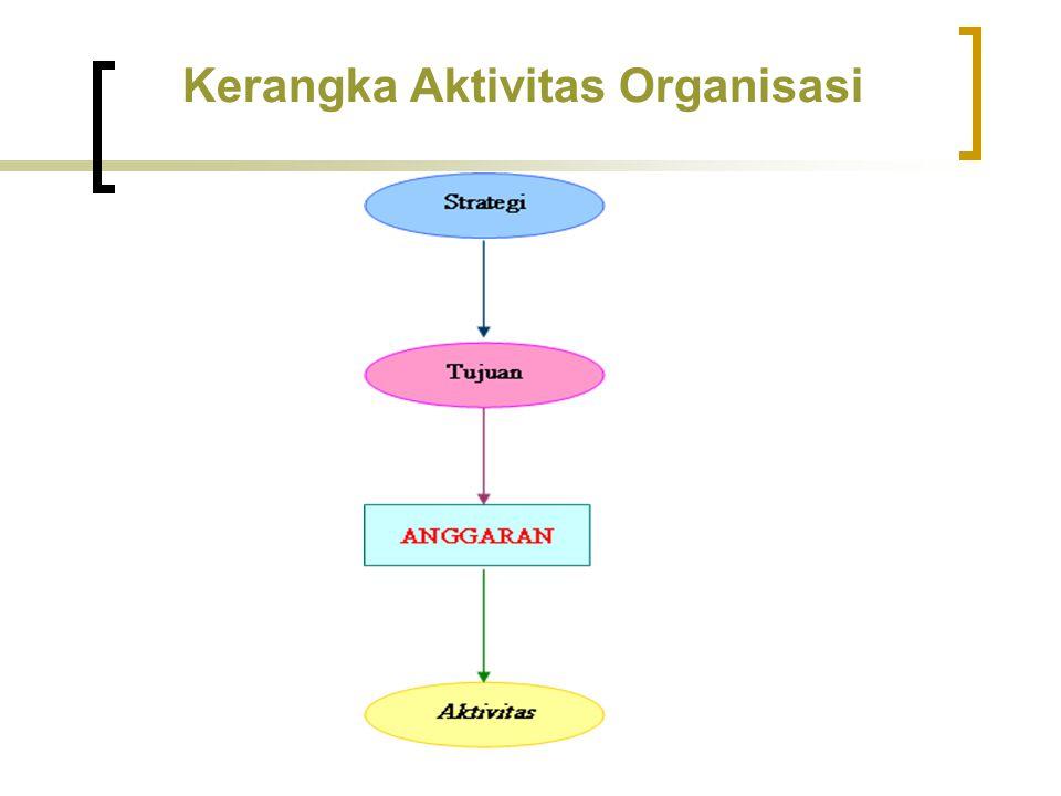 Kerangka Aktivitas Organisasi