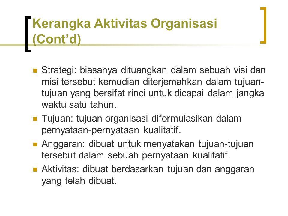 Kerangka Aktivitas Organisasi (Cont'd) Strategi: biasanya dituangkan dalam sebuah visi dan misi tersebut kemudian diterjemahkan dalam tujuan- tujuan y