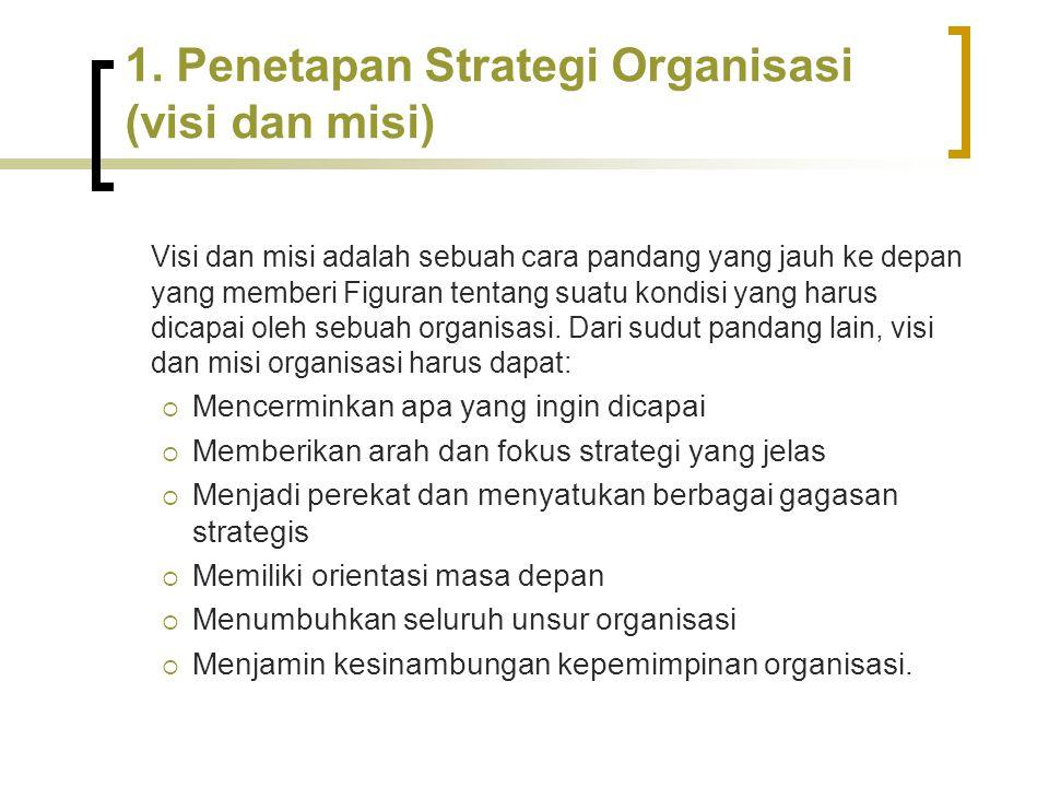1. Penetapan Strategi Organisasi (visi dan misi) Visi dan misi adalah sebuah cara pandang yang jauh ke depan yang memberi Figuran tentang suatu kondis