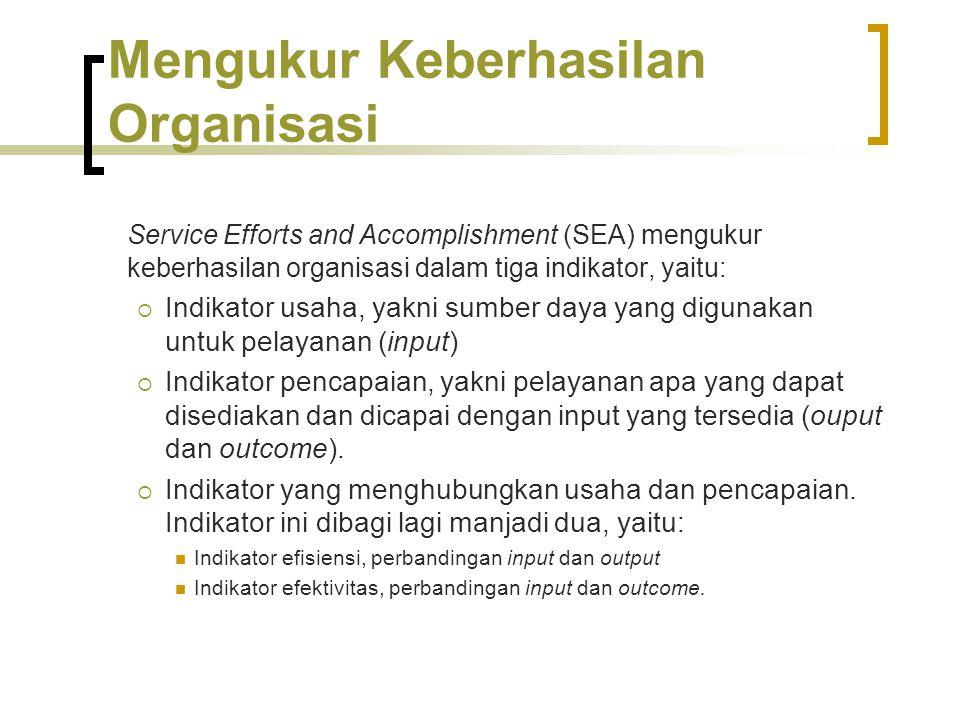 Mengukur Keberhasilan Organisasi Service Efforts and Accomplishment (SEA) mengukur keberhasilan organisasi dalam tiga indikator, yaitu:  Indikator us