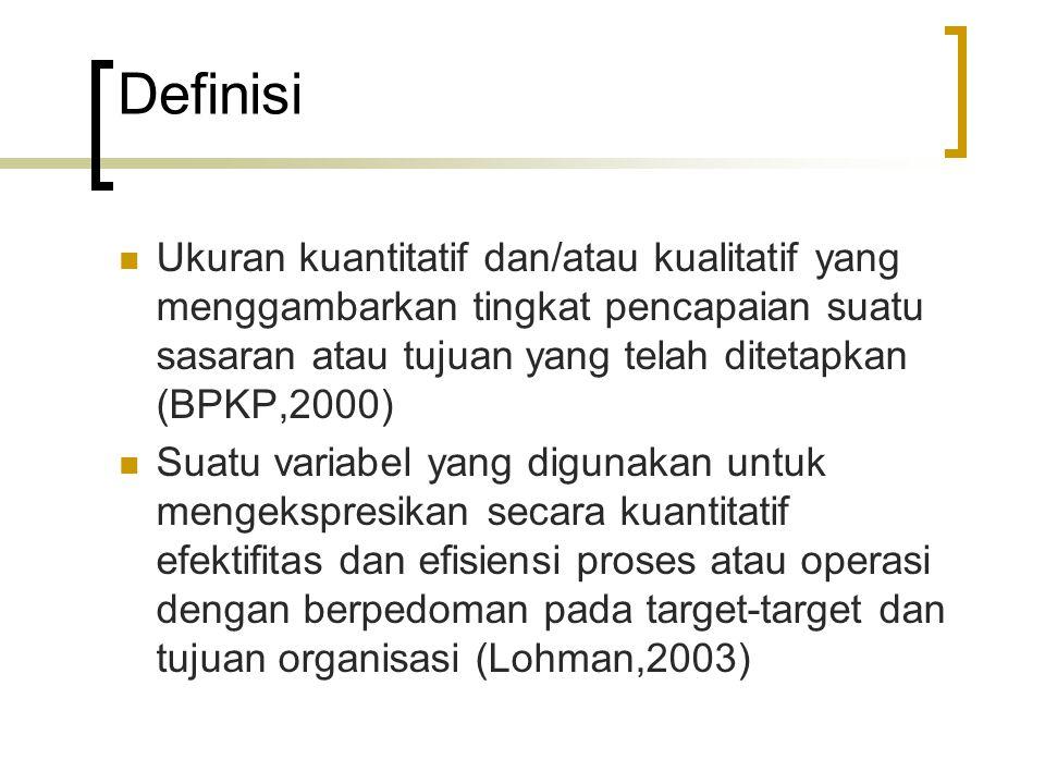 Definisi Ukuran kuantitatif dan/atau kualitatif yang menggambarkan tingkat pencapaian suatu sasaran atau tujuan yang telah ditetapkan (BPKP,2000) Suat