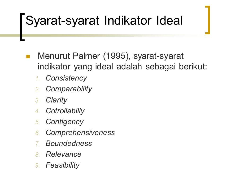 Syarat-syarat Indikator Ideal Menurut Palmer (1995), syarat-syarat indikator yang ideal adalah sebagai berikut: 1. Consistency 2. Comparability 3. Cla