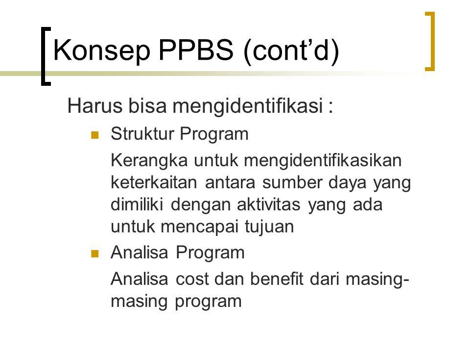 Konsep PPBS (cont'd) Harus bisa mengidentifikasi : Struktur Program Kerangka untuk mengidentifikasikan keterkaitan antara sumber daya yang dimiliki de