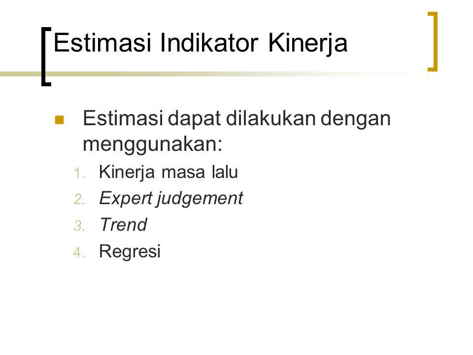 Estimasi Indikator Kinerja Estimasi dapat dilakukan dengan menggunakan: 1. Kinerja masa lalu 2. Expert judgement 3. Trend 4. Regresi