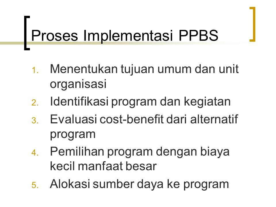 Proses Implementasi PPBS 1. Menentukan tujuan umum dan unit organisasi 2. Identifikasi program dan kegiatan 3. Evaluasi cost-benefit dari alternatif p