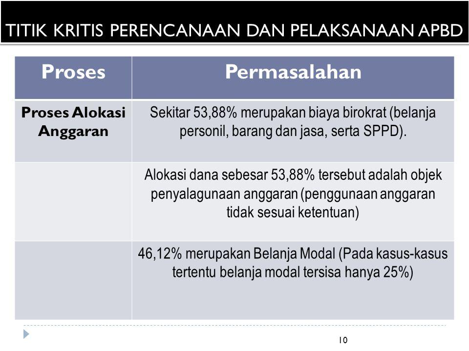 10 ProsesPermasalahan Proses Alokasi Anggaran Sekitar 53,88% merupakan biaya birokrat (belanja personil, barang dan jasa, serta SPPD). Alokasi dana se
