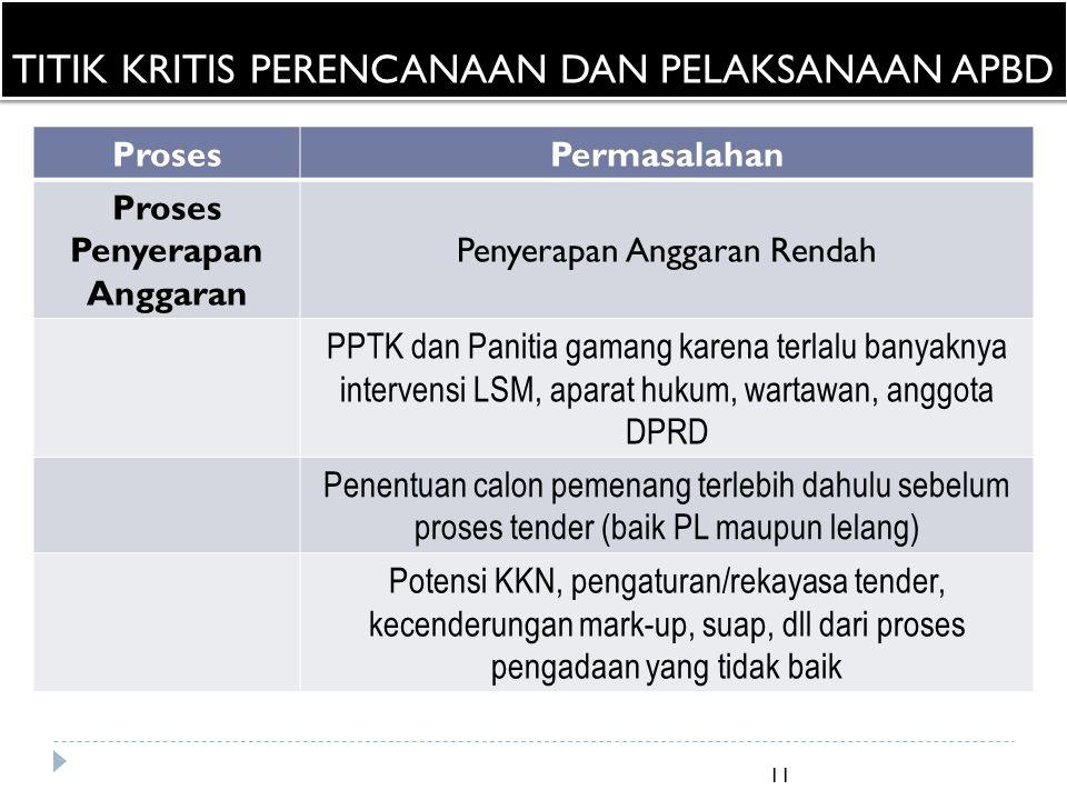 11 ProsesPermasalahan Proses Penyerapan Anggaran Penyerapan Anggaran Rendah PPTK dan Panitia gamang karena terlalu banyaknya intervensi LSM, aparat hu