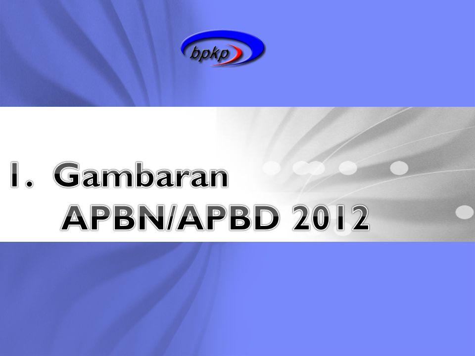 www.bpkp.go.id