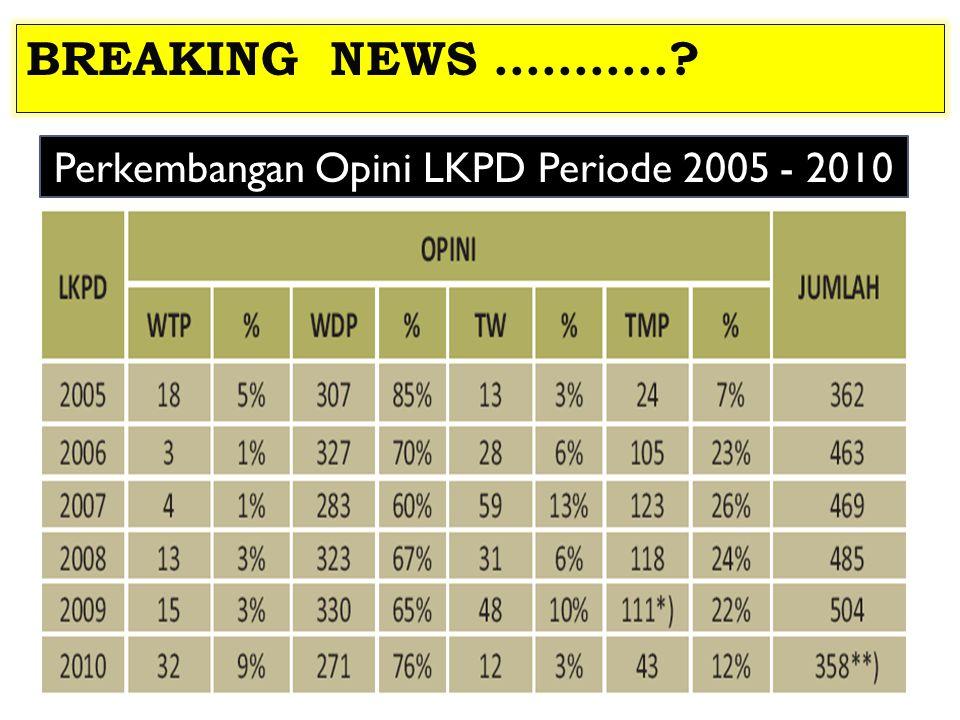 BREAKING NEWS...........? Perkembangan Opini LKPD Periode 2005 - 2010