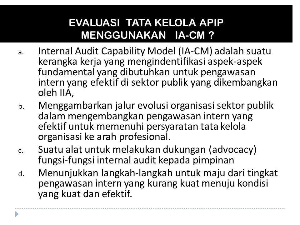 EVALUASI TATA KELOLA APIP MENGGUNAKAN IA-CM ? a. Internal Audit Capability Model (IA-CM) adalah suatu kerangka kerja yang mengindentifikasi aspek-aspe