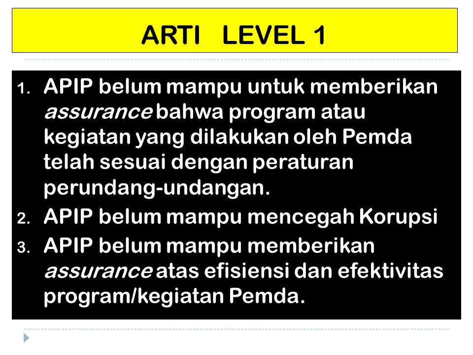 1. APIP belum mampu untuk memberikan assurance bahwa program atau kegiatan yang dilakukan oleh Pemda telah sesuai dengan peraturan perundang-undangan.