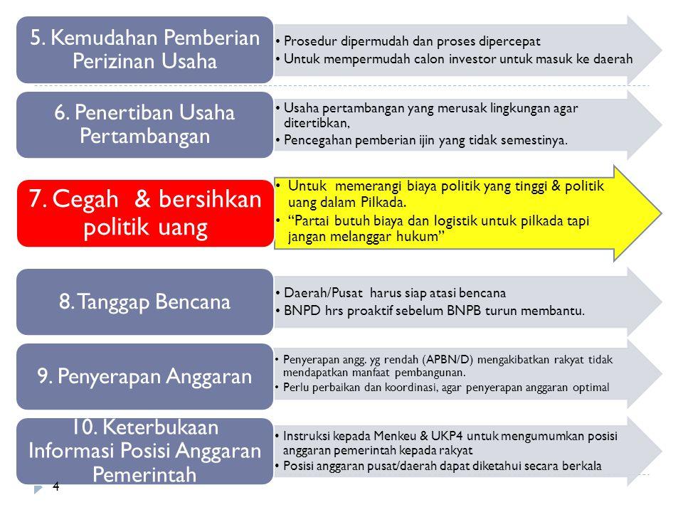 5 UU No.22/2011 Tentang APBN 2012