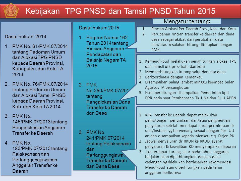Kebijakan TPG PNSD dan Tamsil PNSD Tahun 2015 Dasar hukum 2015 1.Perpres Nomor 162 Tahun 2014 tentang Rincian Anggaran Pendapatan dan Belanja Negara T
