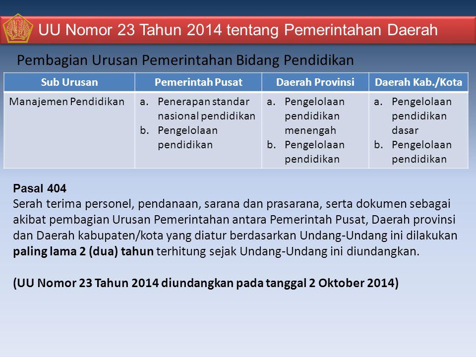 Pembagian Urusan Pemerintahan Bidang Pendidikan UU Nomor 23 Tahun 2014 tentang Pemerintahan Daerah Sub UrusanPemerintah PusatDaerah ProvinsiDaerah Kab