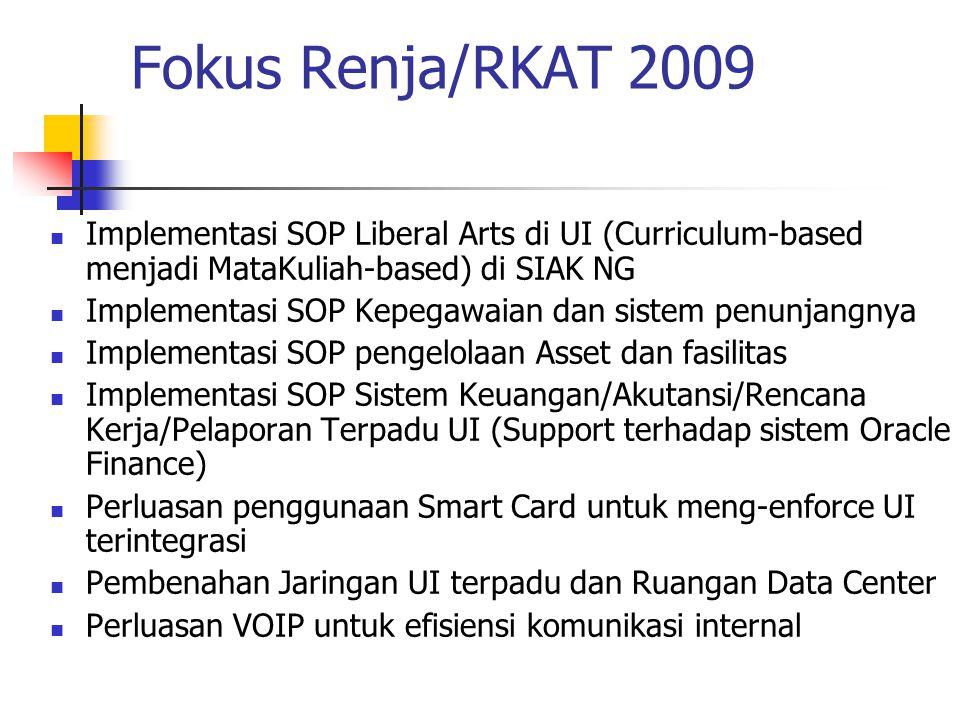 Fokus Renja/RKAT 2009 Implementasi SOP Liberal Arts di UI (Curriculum-based menjadi MataKuliah-based) di SIAK NG Implementasi SOP Kepegawaian dan sistem penunjangnya Implementasi SOP pengelolaan Asset dan fasilitas Implementasi SOP Sistem Keuangan/Akutansi/Rencana Kerja/Pelaporan Terpadu UI (Support terhadap sistem Oracle Finance) Perluasan penggunaan Smart Card untuk meng-enforce UI terintegrasi Pembenahan Jaringan UI terpadu dan Ruangan Data Center Perluasan VOIP untuk efisiensi komunikasi internal