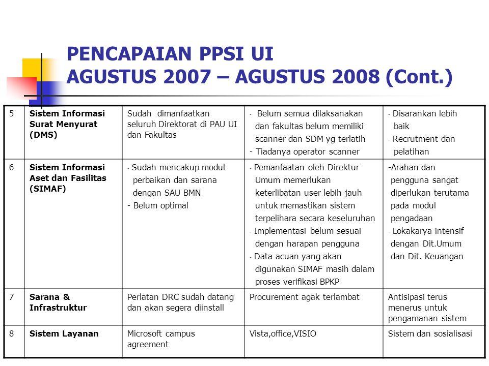 PENCAPAIAN PPSI UI AGUSTUS 2007 – AGUSTUS 2008 (Cont.) 5Sistem Informasi Surat Menyurat (DMS) Sudah dimanfaatkan seluruh Direktorat di PAU UI dan Fakultas - Belum semua dilaksanakan dan fakultas belum memiliki scanner dan SDM yg terlatih - Tiadanya operator scanner - Disarankan lebih baik - Recrutment dan pelatihan 6Sistem Informasi Aset dan Fasilitas (SIMAF) - Sudah mencakup modul perbaikan dan sarana dengan SAU BMN - Belum optimal - Pemanfaatan oleh Direktur Umum memerlukan keterlibatan user lebih jauh untuk memastikan sistem terpelihara secara keseluruhan - Implementasi belum sesuai dengan harapan pengguna - Data acuan yang akan digunakan SIMAF masih dalam proses verifikasi BPKP -Arahan dan pengguna sangat diperlukan terutama pada modul pengadaan - Lokakarya intensif dengan Dit.Umum dan Dit.