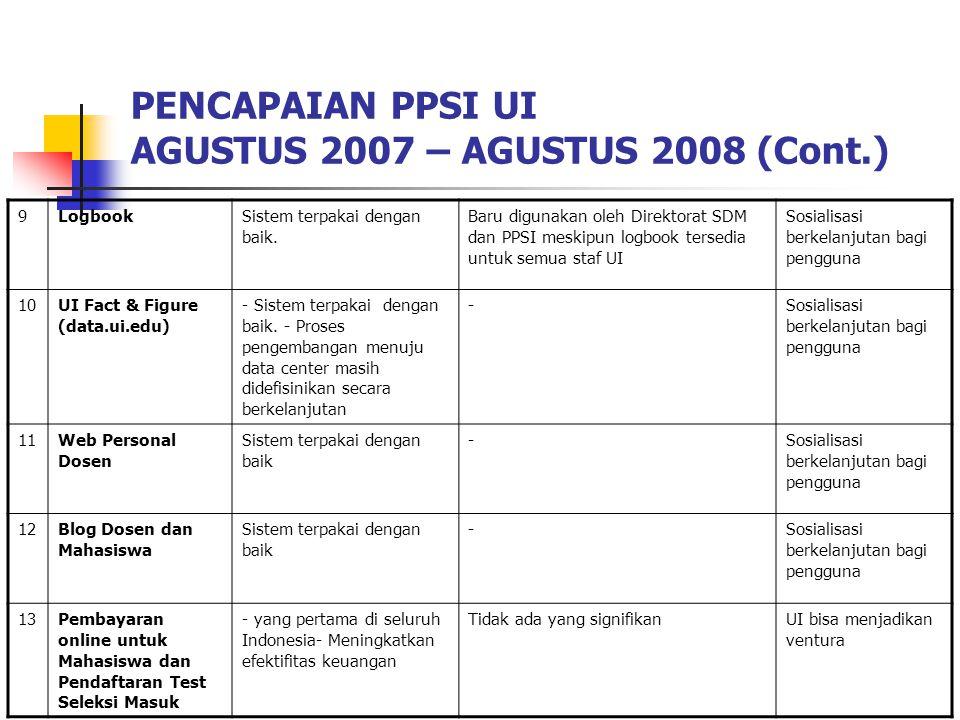 Webometrics Rangking Universitas di Indonesia Januari 2008Juni 2008