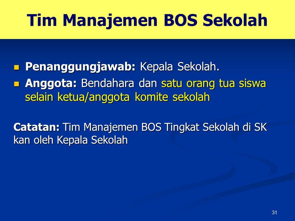31 Tim Manajemen BOS Sekolah Penanggungjawab: Kepala Sekolah. Penanggungjawab: Kepala Sekolah. Anggota: Bendahara dan satu orang tua siswa selain ketu