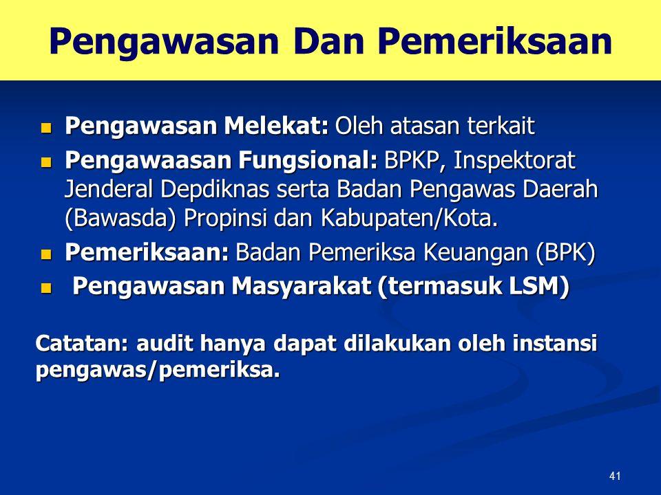 41 Pengawasan Dan Pemeriksaan Pengawasan Melekat: Oleh atasan terkait Pengawasan Melekat: Oleh atasan terkait Pengawaasan Fungsional: BPKP, Inspektora