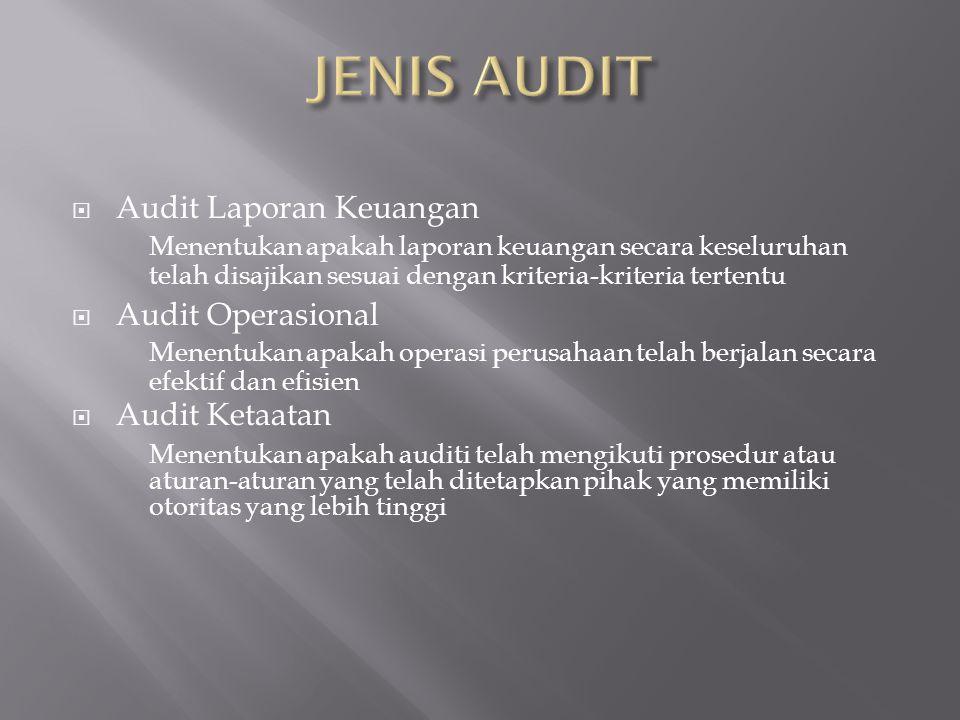  Audit Laporan Keuangan Menentukan apakah laporan keuangan secara keseluruhan telah disajikan sesuai dengan kriteria-kriteria tertentu  Audit Operas
