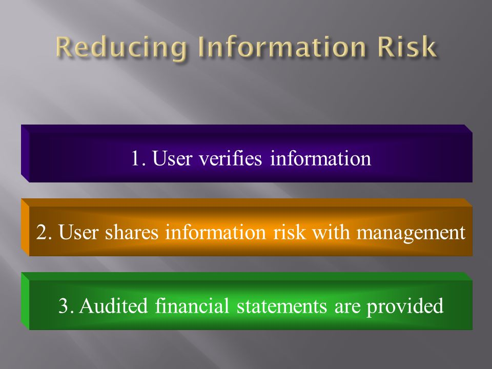 1. User verifies information 2. User shares information risk with management 3. Audited financial statements are provided
