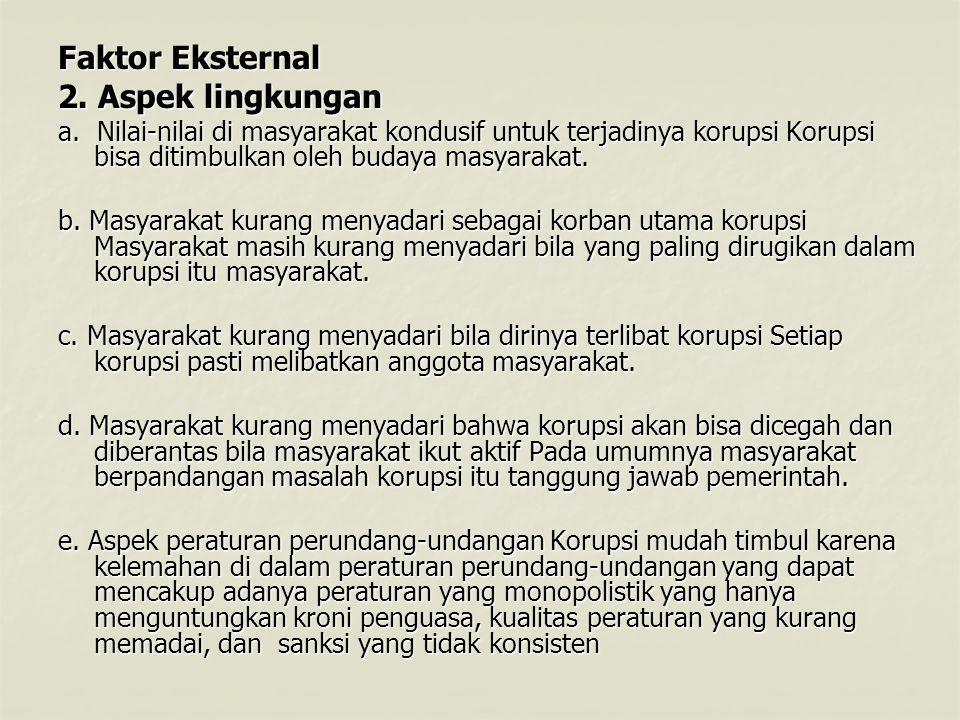 Faktor Eksternal 2.Aspek lingkungan a.