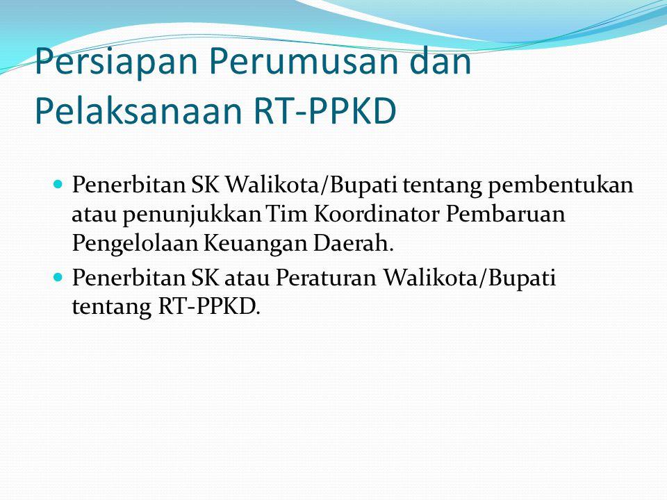 Persiapan Perumusan dan Pelaksanaan RT-PPKD Penerbitan SK Walikota/Bupati tentang pembentukan atau penunjukkan Tim Koordinator Pembaruan Pengelolaan K