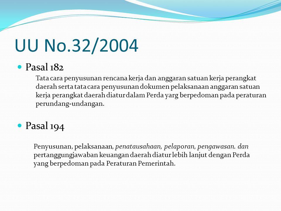 UU No.32/2004 Pasal 182 Pasal 194 Tata cara penyusunan rencana kerja dan anggaran satuan kerja perangkat daerah serta tata cara penyusunan dokumen pel