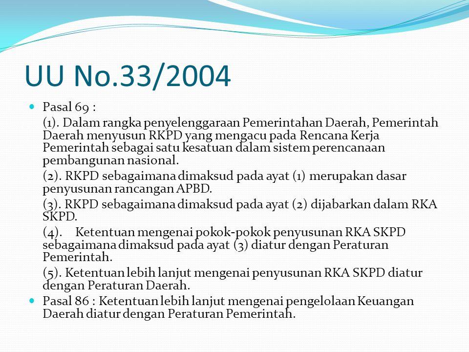 UU No.33/2004 Pasal 69 : (1). Dalam rangka penyelenggaraan Pemerintahan Daerah, Pemerintah Daerah menyusun RKPD yang mengacu pada Rencana Kerja Pemeri