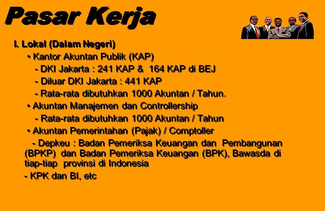 Pasar Kerja Pasar Kerja I. Lokal (Dalam Negeri) Kantor Akuntan Publik (KAP) - DKI Jakarta : 241 KAP & 164 KAP di BEJ - Diluar DKI Jakarta : 441 KAP -