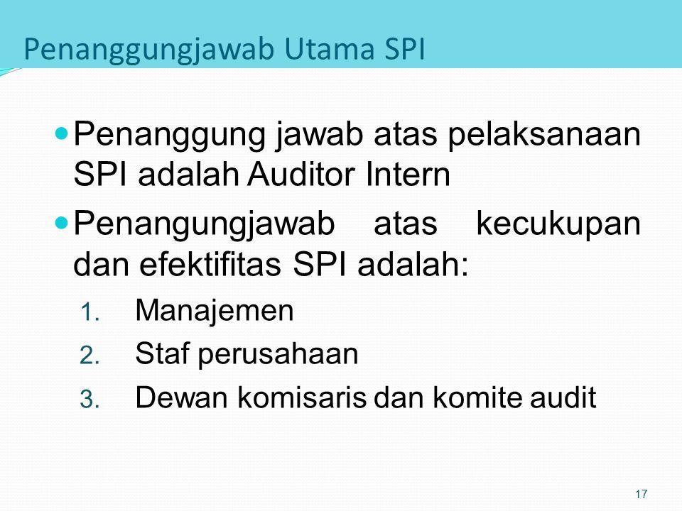 Keterbatasan SPI 3. Kolusi, atau kerjasama negatif sekelompok orang. 4. Pelanggaran dengan sengaja oleh manajemen (management override) 5. Dilema biay
