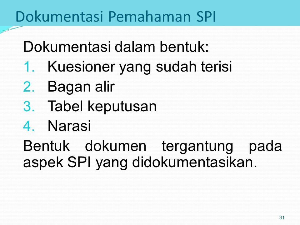 Pemahaman SPI Pemahaman SPI mencakup: 1. Memahami lingkungan pengendalian. 2. Memahami desain kebijakan dan prosedur masing-masing komponen SPI 3. Men