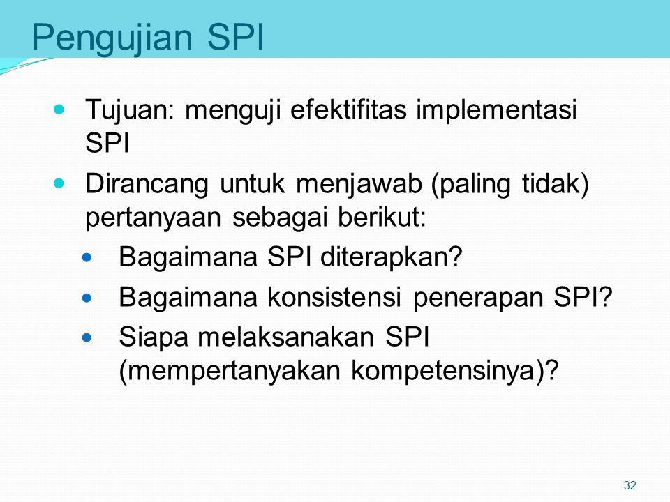 Dokumentasi Pemahaman SPI Dokumentasi dalam bentuk: 1. Kuesioner yang sudah terisi 2. Bagan alir 3. Tabel keputusan 4. Narasi Bentuk dokumen tergantun