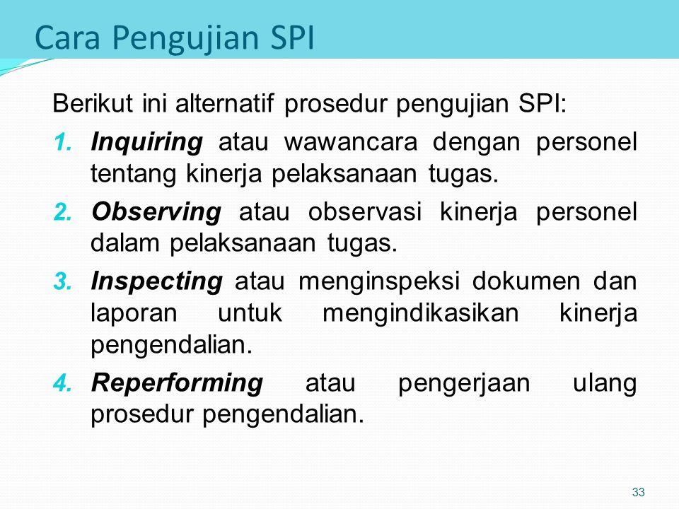 Pengujian SPI Tujuan: menguji efektifitas implementasi SPI Dirancang untuk menjawab (paling tidak) pertanyaan sebagai berikut: Bagaimana SPI diterapka