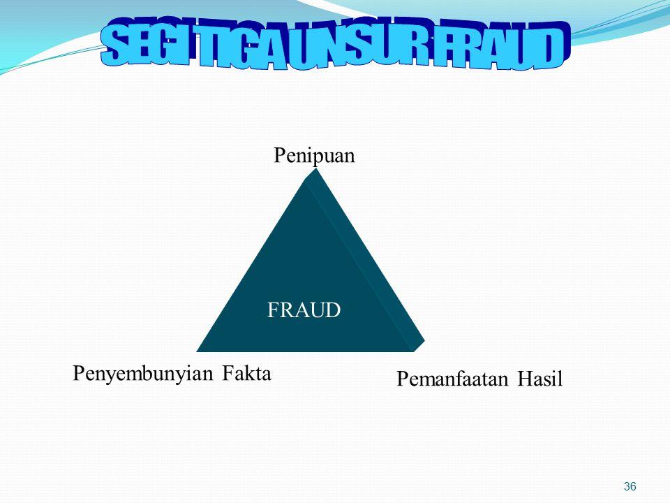 35 Karakteristik Fraud ? Deception/trickery Hidden intentionally Damage Actus Reus Mens Rea