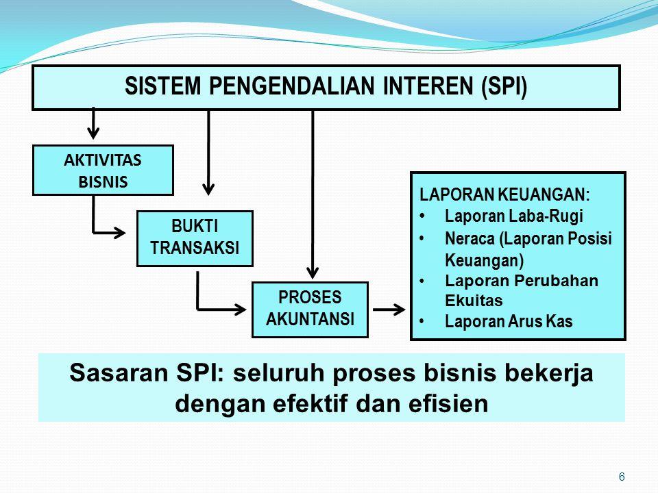 Keterbatasan SPI 3.Kolusi, atau kerjasama negatif sekelompok orang.
