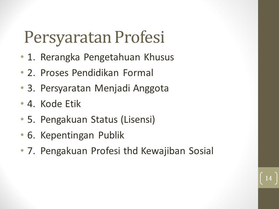 Persyaratan Profesi 1.Rerangka Pengetahuan Khusus 2.