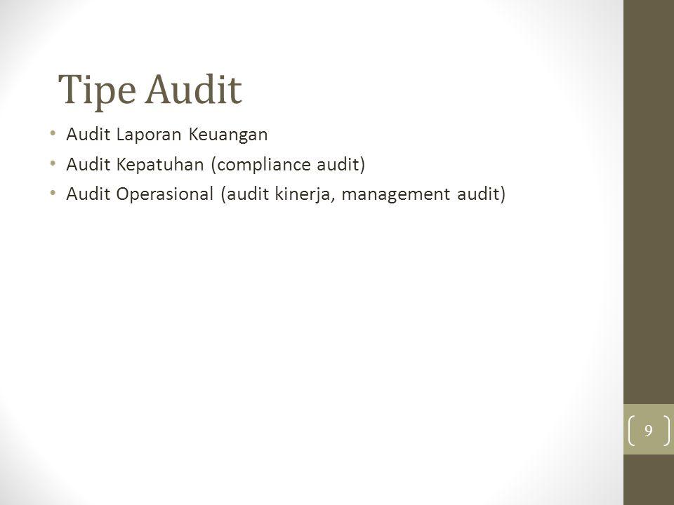 Organisasi KAP Partner (independent Auditor) Manajer Senior Auditor Supervisor Junior Auditor 30