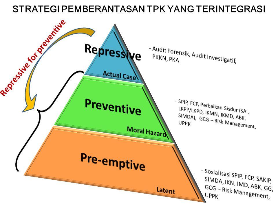 STRATEGI PEMBERANTASAN TPK YANG TERINTEGRASI Repressive for preventive