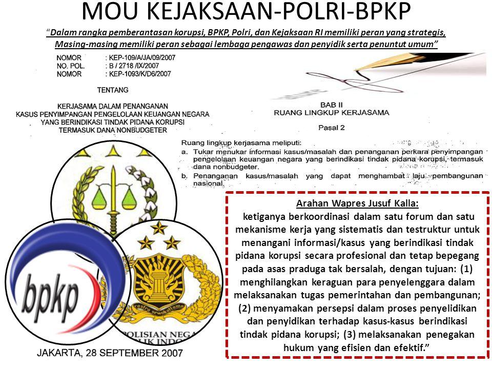 """MOU KEJAKSAAN-POLRI-BPKP """"Dalam rangka pemberantasan korupsi, BPKP, Polri, dan Kejaksaan RI memiliki peran yang strategis, Masing-masing memiliki pera"""