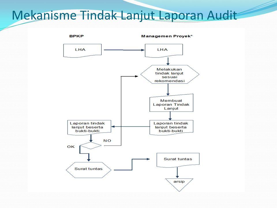 Mekanisme Tindak Lanjut Laporan Audit