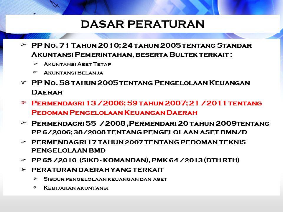DASAR PERATURAN  PP No. 71 Tahun 2010; 24 tahun 2005 tentang Standar Akuntansi Pemerintahan, beserta Bultek terkait :  Akuntansi Aset Tetap  Akunta
