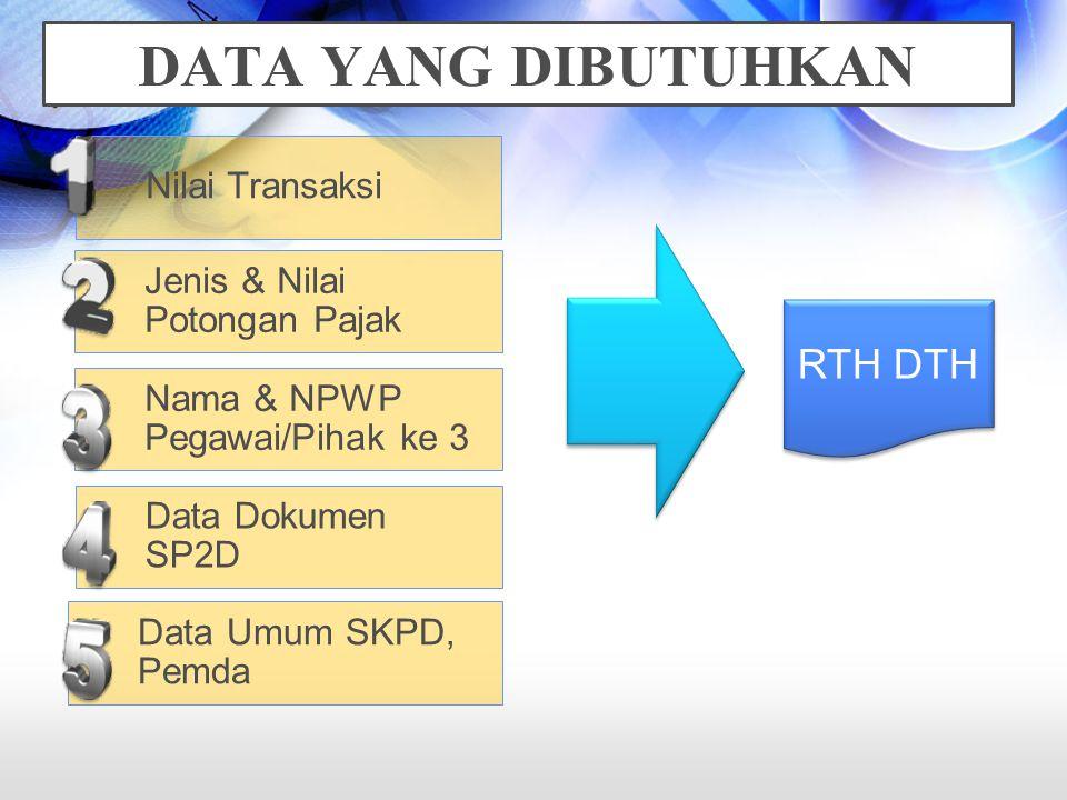 DATA YANG DIBUTUHKAN Nilai Transaksi Jenis & Nilai Potongan Pajak Nama & NPWP Pegawai/Pihak ke 3 Data Dokumen SP2D Data Umum SKPD, Pemda RTH DTH
