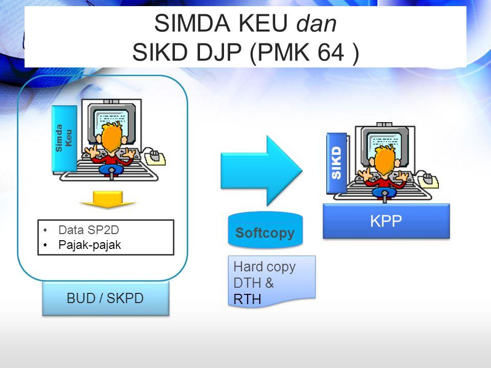 SIKD Simda Keu Simda Keu SIMDA KEU dan SIKD DJP (PMK 64 ) Data SP2D Pajak-pajak Hard copy DTH & RTH BUD / SKPD KPP Softcopy