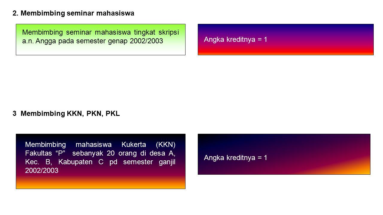 2. Membimbing seminar mahasiswa Membimbing seminar mahasiswa tingkat skripsi a.n. Angga pada semester genap 2002/2003 Angka kreditnya = 1 3 Membimbing