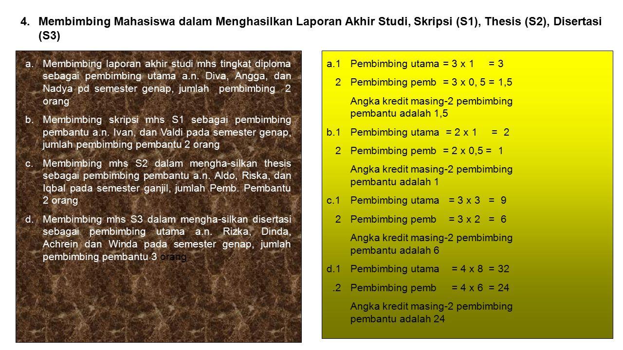 4.Membimbing Mahasiswa dalam Menghasilkan Laporan Akhir Studi, Skripsi (S1), Thesis (S2), Disertasi (S3) a.Membimbing laporan akhir studi mhs tingkat