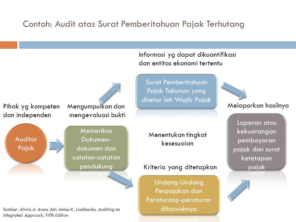Contoh: Audit atas Surat Pemberitahuan Pajak Terhutang Kriteria yang ditetapkan Menentukan tingkat kesesuaian Mengumpulkan dan mengevaluasi bukti Piha
