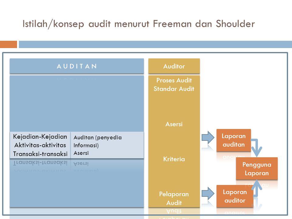 Istilah/konsep audit menurut Freeman dan Shoulder