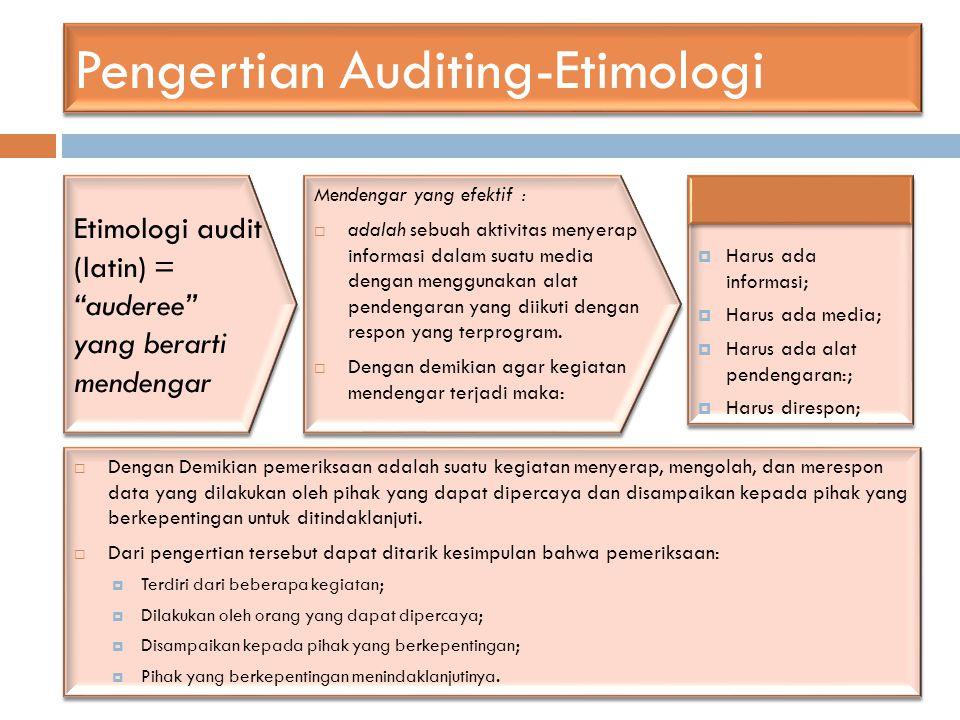 Pengertian Auditing-Etimologi  Dengan Demikian pemeriksaan adalah suatu kegiatan menyerap, mengolah, dan merespon data yang dilakukan oleh pihak yang